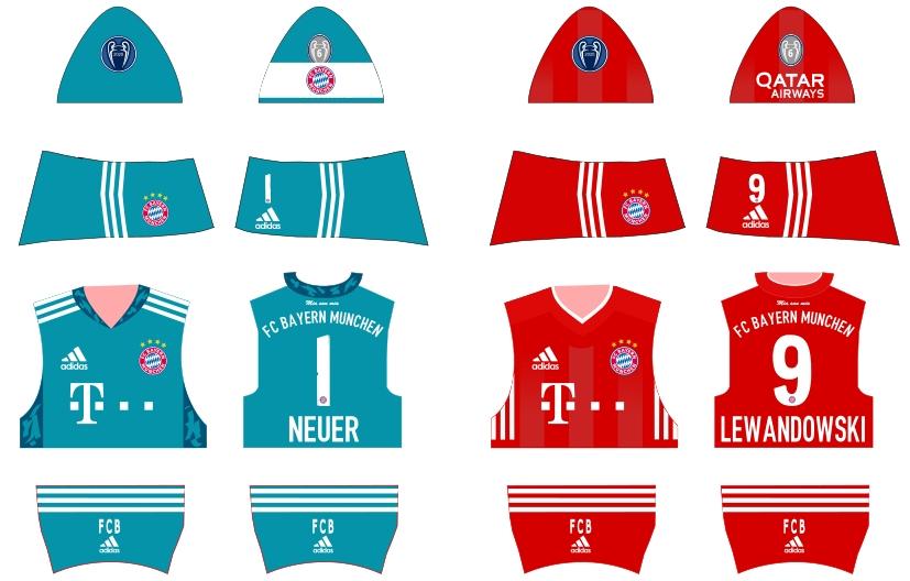 Bayern Monaco 2020/2021